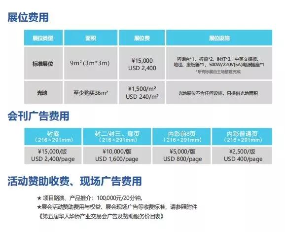 【展讯】——第五届华人华侨产业交易会将于8月13-15日举行
