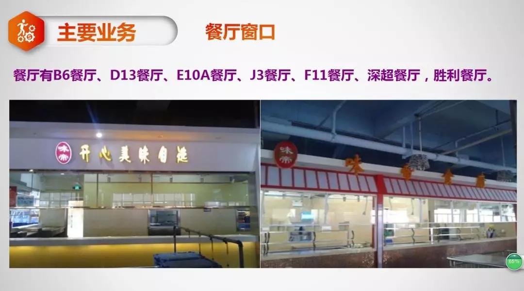 【会员风采】——深圳市味帝餐饮管理有限公司