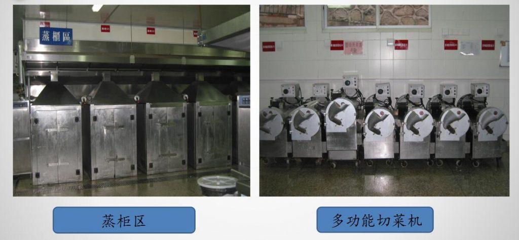 深圳谷香园餐饮管理有限公司