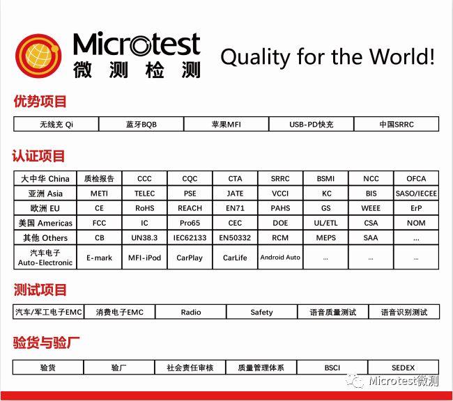 【会员风采】——直播5月9日约定你,微测参加中国TWS耳机无线充电峰会!