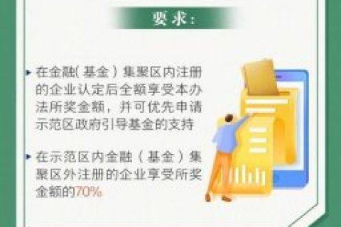 """【关注】——含金量十足!看山西综改示范区""""30条""""如何助力金融业发展"""