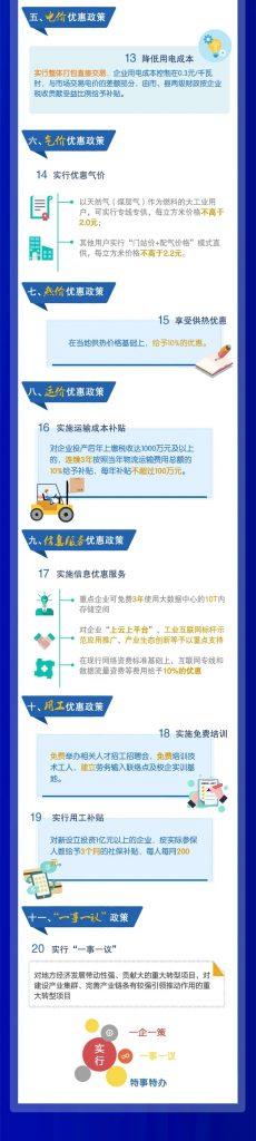 【关注】——晋城市出台招商引资要素保障优惠政策20条