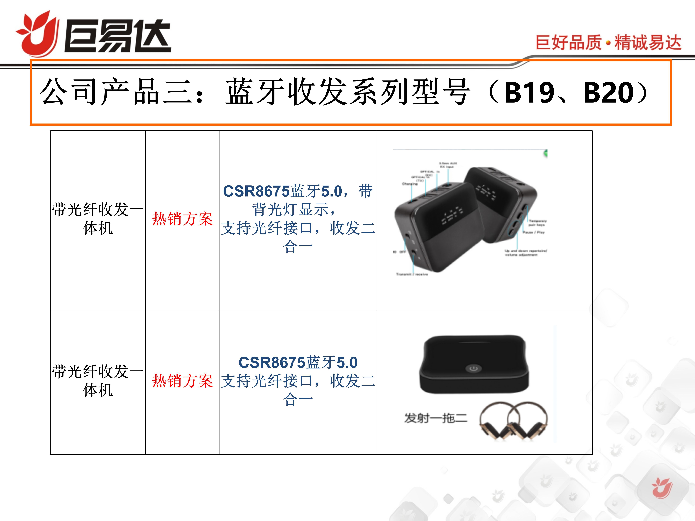 【会员风采】深圳市巨易达数码有限公司